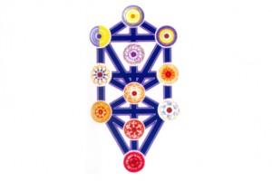 sacred sex the essence of healing in Aylesbury