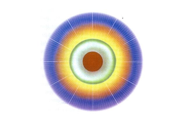 Forehead Chakra | World Pranic Healing